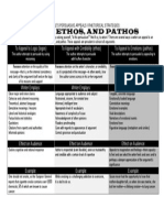 English 124 Logos Ethos Pathos Table