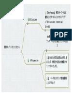 特定のキーワードをリンク化するプラグイン.pdf