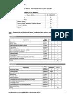 Plan Estudios_Medicina_modif_Abril2013_correg.pdf