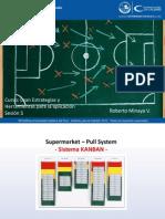 Sesión 5 - Supermarket - Sistema Kanban