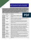 Herramientas Del Decisiontools Suite Para Aplicaciones en-mineria