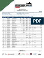DHI_WE_Standings.pdf