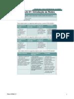 CCNA - Modulo 1 - Conceitos Basicos de Redes