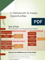 A Framework to Assess Pharmaceutical Opportunities