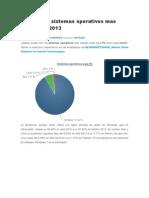 Ranking de Sistemas Operativos Mas Usados en 2013