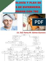 Tec Fisiopatoloía