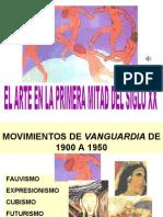FICHA 27. EL ARTE DEL SIGLO XX ( 1900 A 1950)