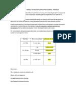 6_2 CASO PRÁCTICO - Application Scoring