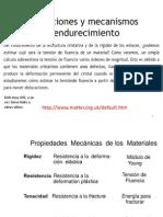 Mecanismos_de_Endurecimiento-2013-PARTE_I.ppt