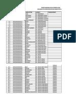 Copy of Pemutakhiran Data Pkh 2014