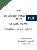 Planificación Del Entrenamiento a Través de Las Edades. Fernando Nacleyro