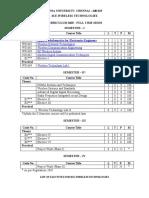 syllabus for M.E
