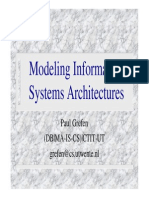 Modeling Architectures