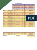DLPT Availability Schedule 140605
