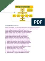 10 Steps Study Foumula
