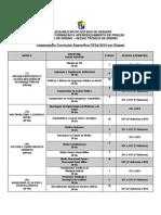 Quadro Curricular Cfsd 2014