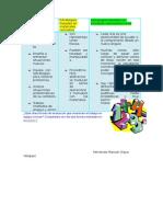 Formas de Evaluacion Que Incentiven El Trabajo en Equipo