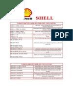 Shell-tipos de Aceites