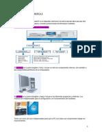 Resumen de Informatica 1
