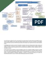 Comunicación y Nuevos Campos de Estudio.