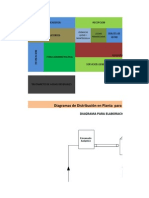 Distribucion en Planta_ajustes en Equipo Fedelac