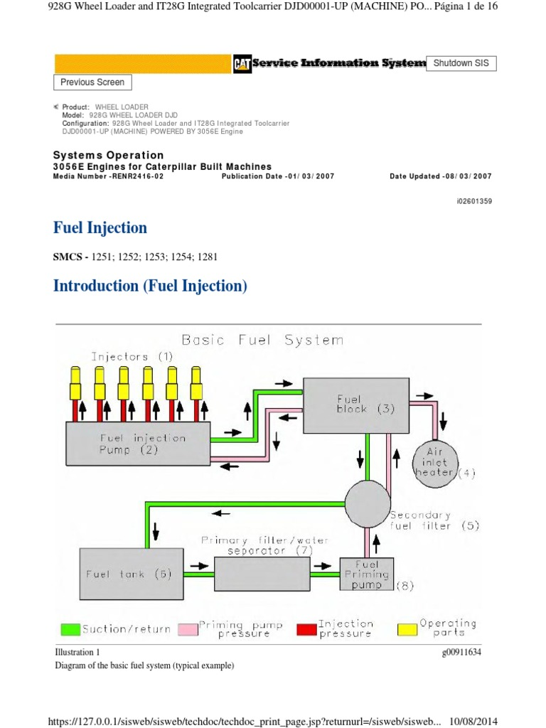 system operation 3056 fuel system fuel injection diesel engine rh scribd com