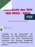 Übersicht DIN ISO 9000 – 9004