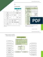 Categorización de Hospitales 1.3 (Grupo 6)