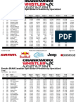 Results Enduro Total AllTimes