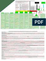 Diagrama Profético - Datos Complementarios