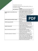 Kriteria Diagnosis Artritis Rheumatoid Menurut ACR