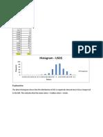 RMM - Histogram (D)