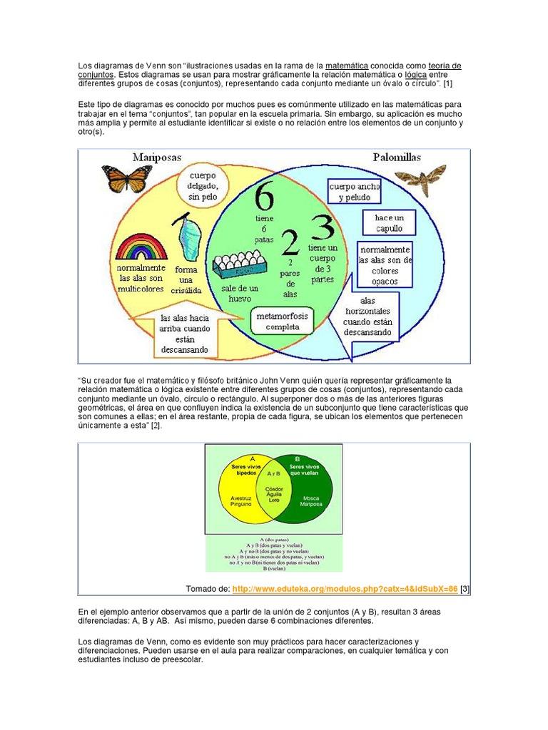 Los Diagramas de Venn Son