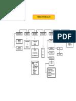 Grafico Formacion de La Ley (3)