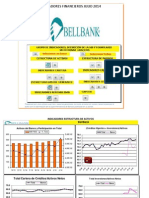 Indicadores Financieros Bell Bank