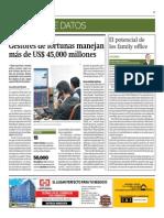 Gestores de Fortunas Manejan Más de 45 Mil Millones de Dólares_Gestión 11-08-2014