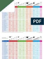 Tupperware Modmates Usage Chart