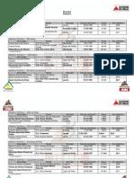 Indices Tecnicos - Atletismo 2011-20110824-144608