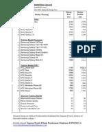 Senarai Harga Telefon Bimbit Dan Aksesori Bagi Folio Tugasan Projek Prinsip Perakaunan Tingkatan 4 SPM 2015