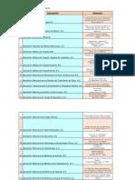 Copia de Cuentas a Prospectar_Seg Medico (2)