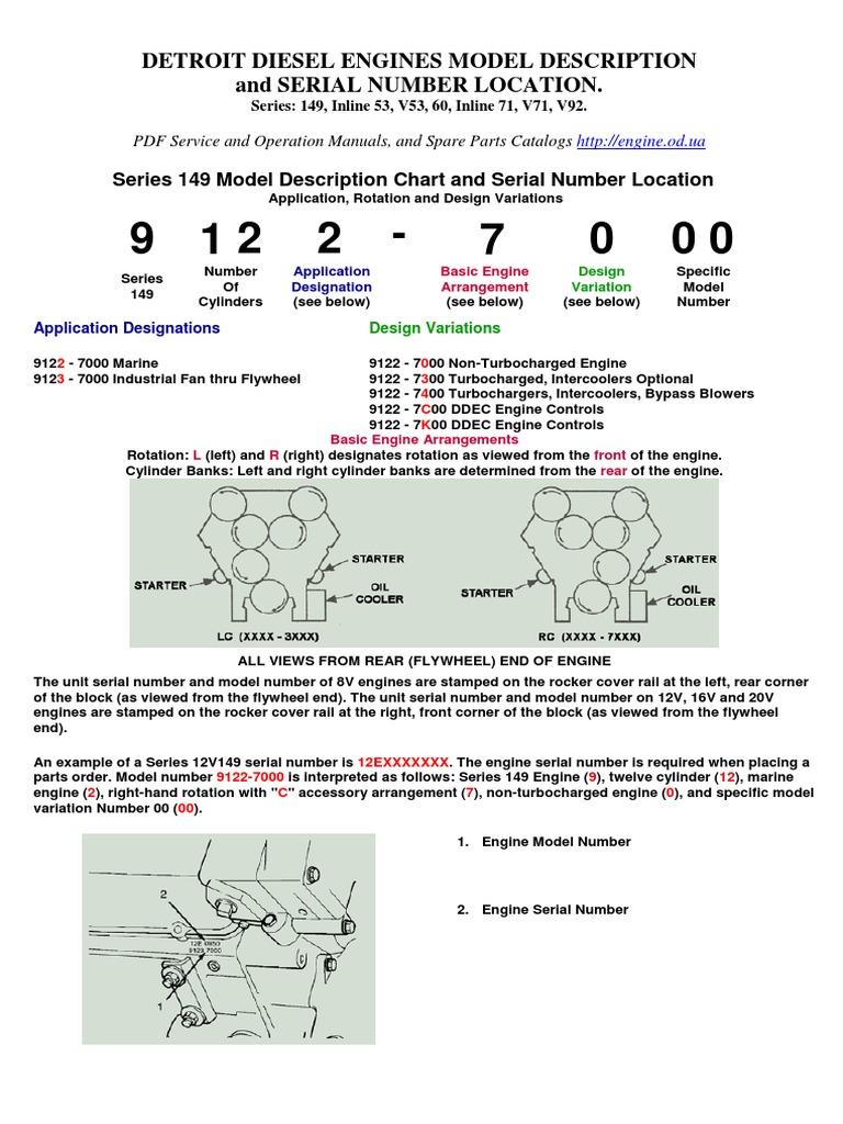 [DIAGRAM_5UK]  92D Pdf Ddec 5 Wiring Diagram | Wiring Library | Ddec 5 Wiring Schematic |  | Wiring Library