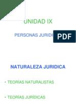 Naturaleza Juridica Personas Juridicas