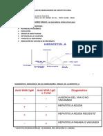 TALLER DE MARCADORES DE HEPATITIS VIRAL.docx