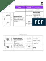 C.politicas Hoja de Ruta 2014-2