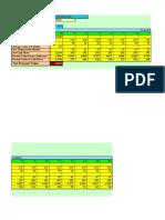 Module4 Spreadsheets