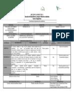 Secuencia Didactica Dgb Informatica II