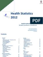 Health Statistics Abu Dhabi