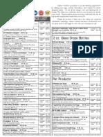 Private Label Pricelist