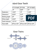 Standard Gear Teeth