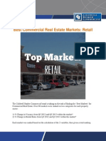 Best Commercial Real Estate Markets- Retail